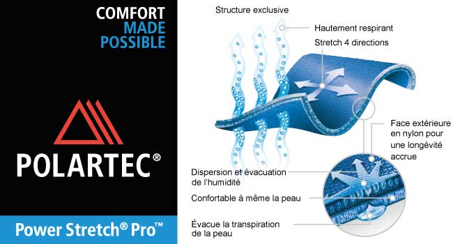 vetement montagne polartec power stretch pro