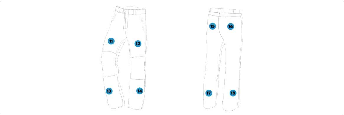 Pantalon de travail résistant multipoches homme