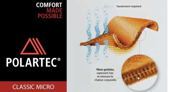 Polartec micro